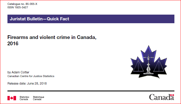 "The Library of Parliament Research Branch examined two different reports published by Statistics Canada on violent crime in 1999.  They determined that the ""Presence of a Firearm in Violent Incidents"" was 4.1%, but the ""Use of a Firearm in Violent Incidents"" was only 1.4% – almost three times lower than the figure reported by Statistics Canada and accepted and repeated by the […]"