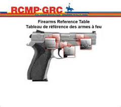 RCMP REPORT: 10,026 HAVE ACCESS TO RCMP FIREARMS REFERENCE TABLE (FRT)