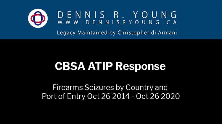 Firearms Seizures by Country and Port of Entry Oct 26 2014 – Oct 26 2020